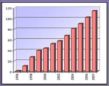 gmo-graph